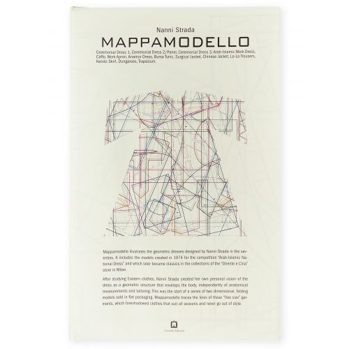 Mappamodello